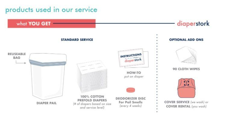 diaper stork delivery service page