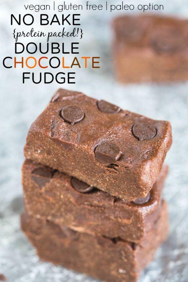 No Bake Double Chocolate Fudge