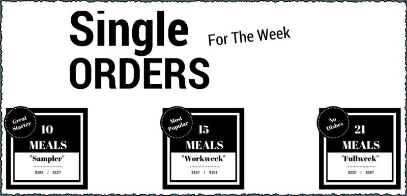 eatology-single-orders