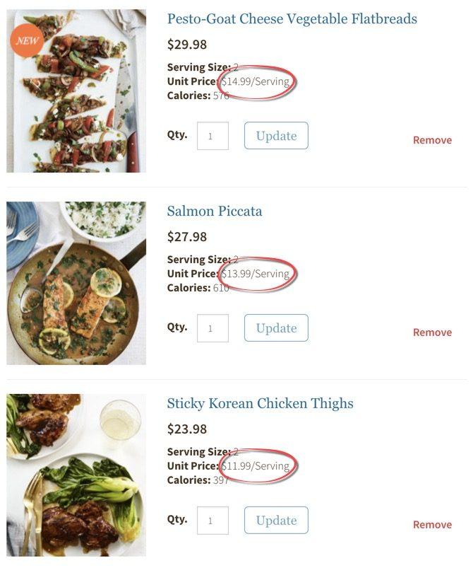16++ Terras kitchen price information