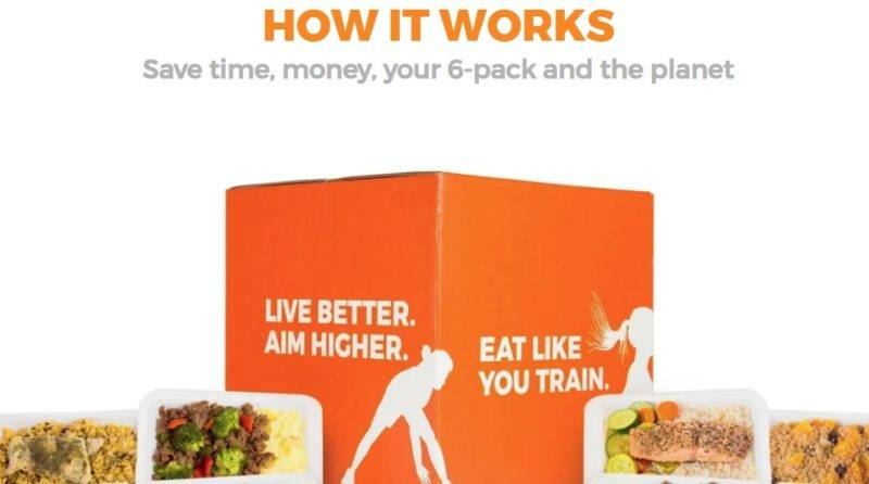 trifecta nutrition how it works page